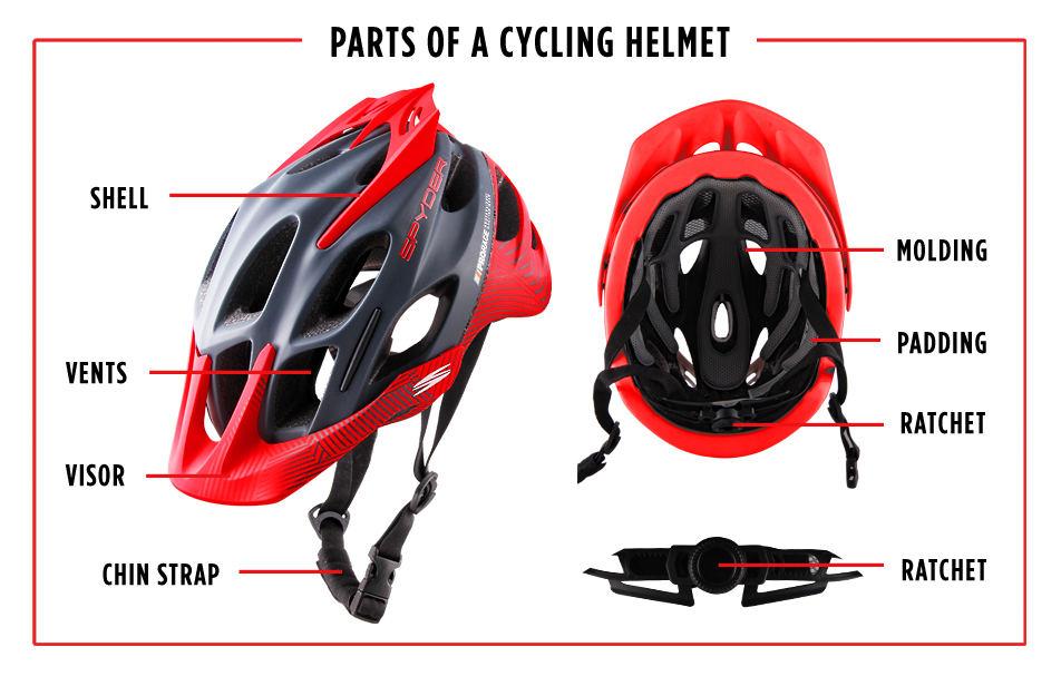Komponen Helm Sepeda