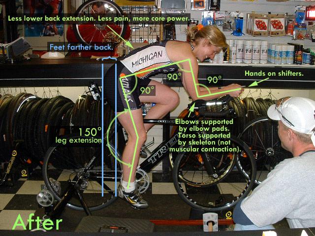 Posisi badan sepeda balap (source:slowtwitch.com)