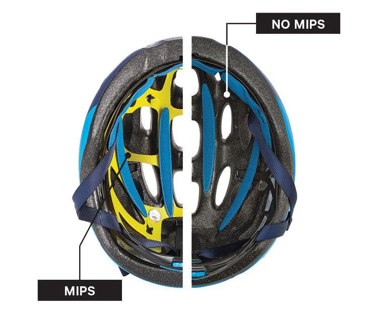 Fitur MIPS pada helm sepeda