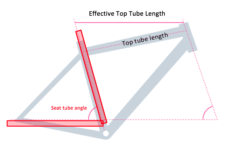 effective top tube sepeda