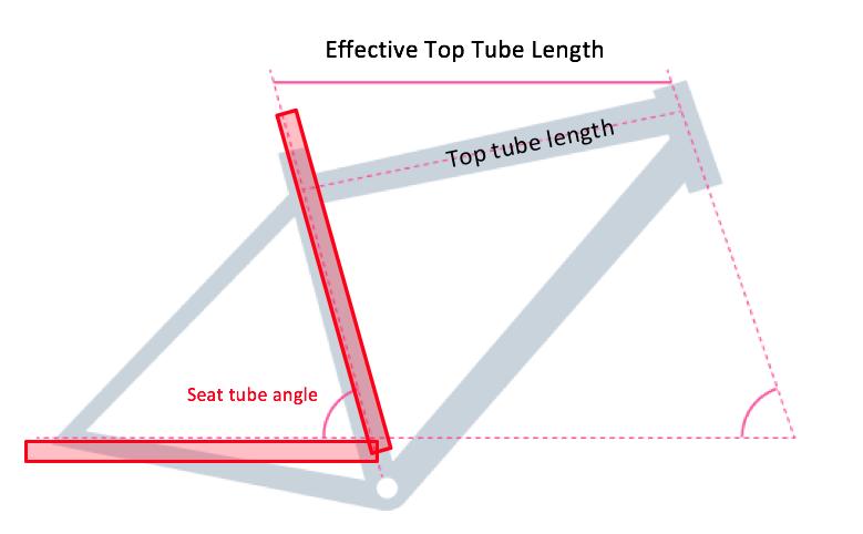 effective top tube sepeda
