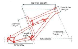 headtube angle sepeda