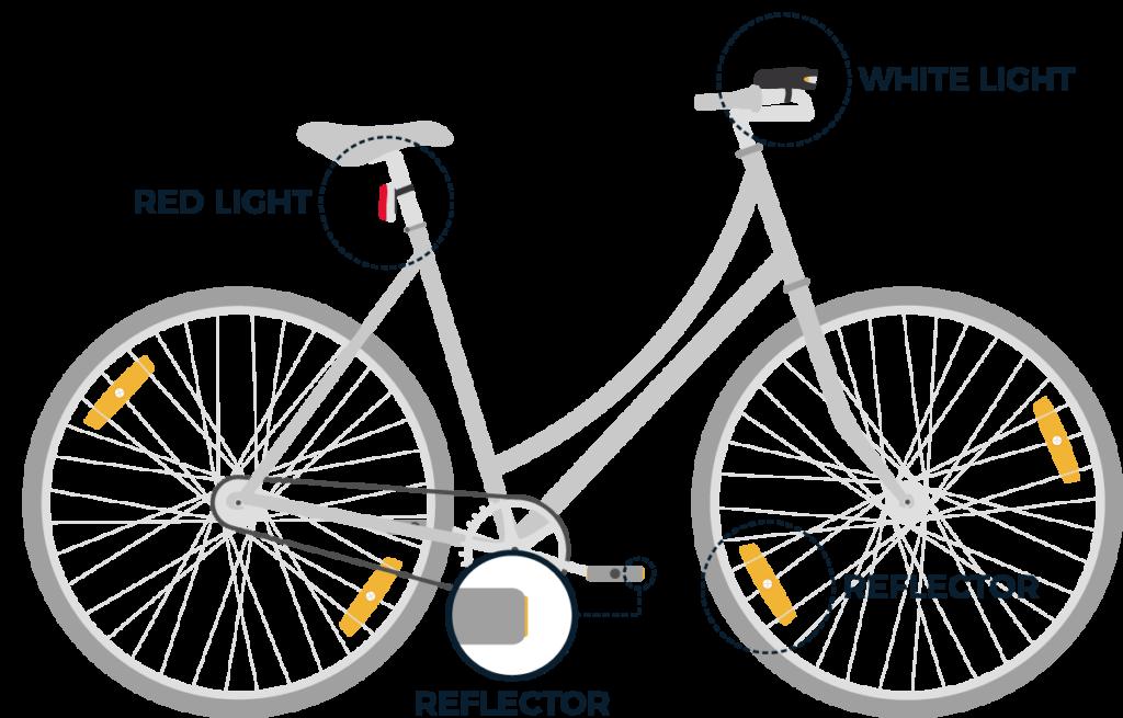posisi reflektor pada sepeda