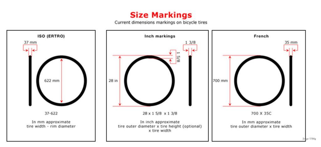 metode menghitung dimensi ban sepeda