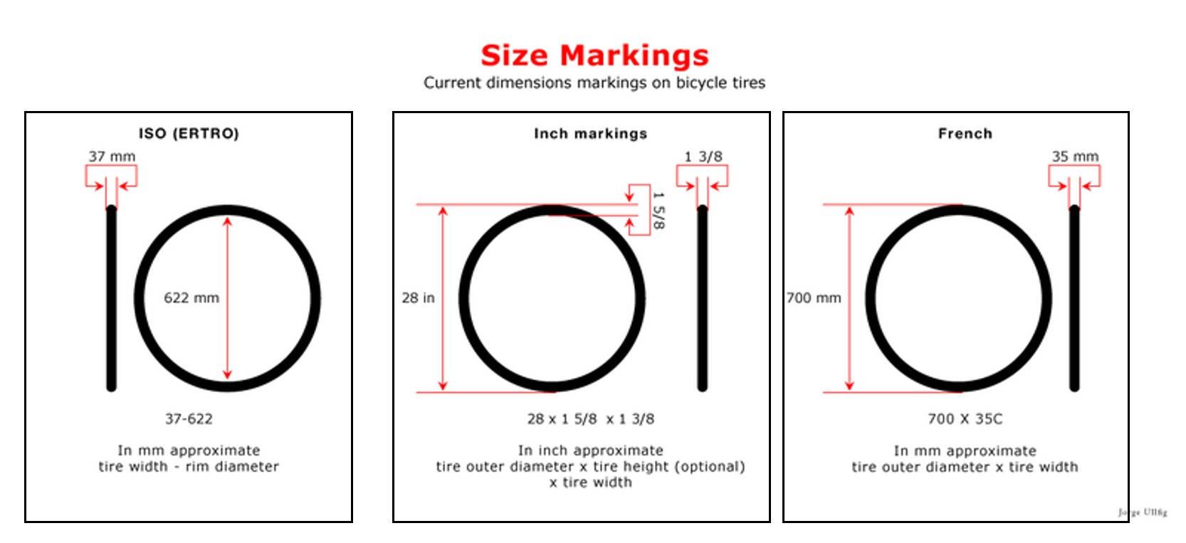 Perbedaan Ukuran Ban Sepeda 26 Dan 275 - Berbagai Perbedaan