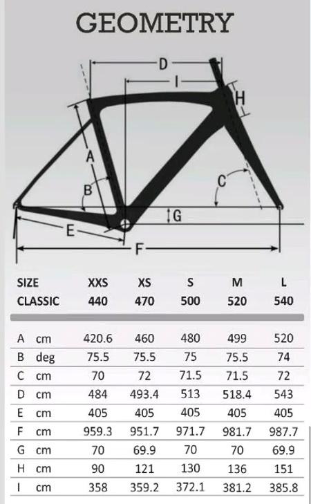 Dimensi Frame Sepeda balap Pacific Primum 3.0