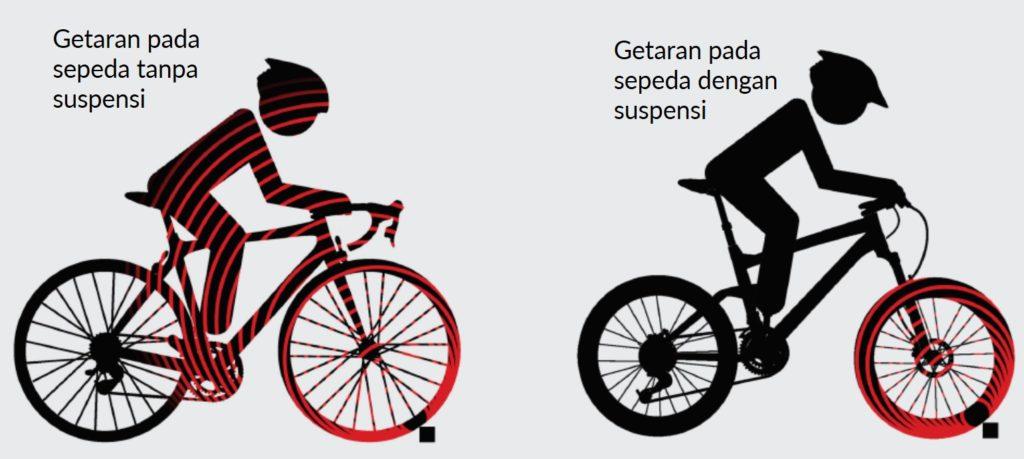 Getaran pada sepeda saat bumping