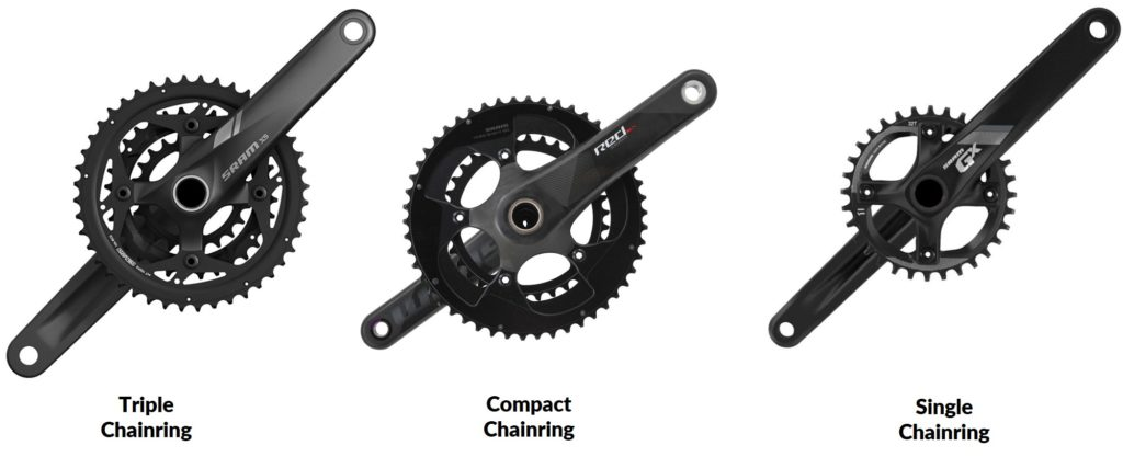 Jenis Chainring sepeda