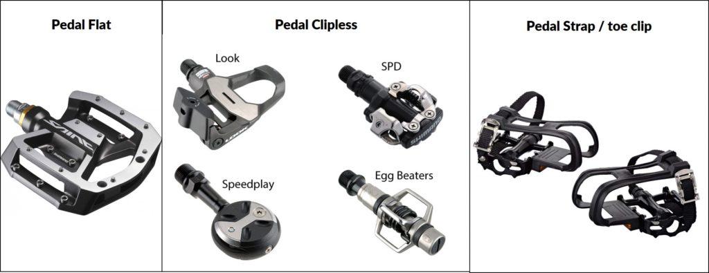 Jenis Pedal Sepeda