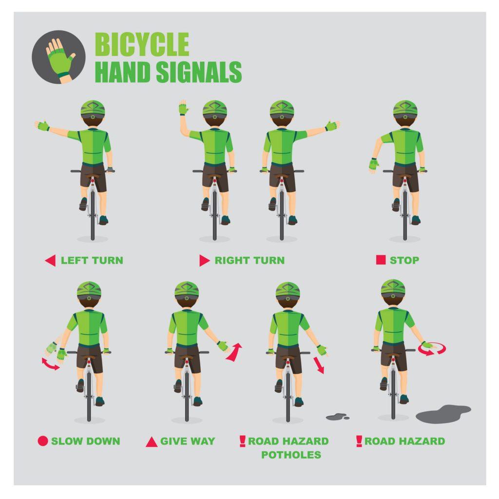 Kode tangan untuk signal sepeda, source:bicyclensw.org.au