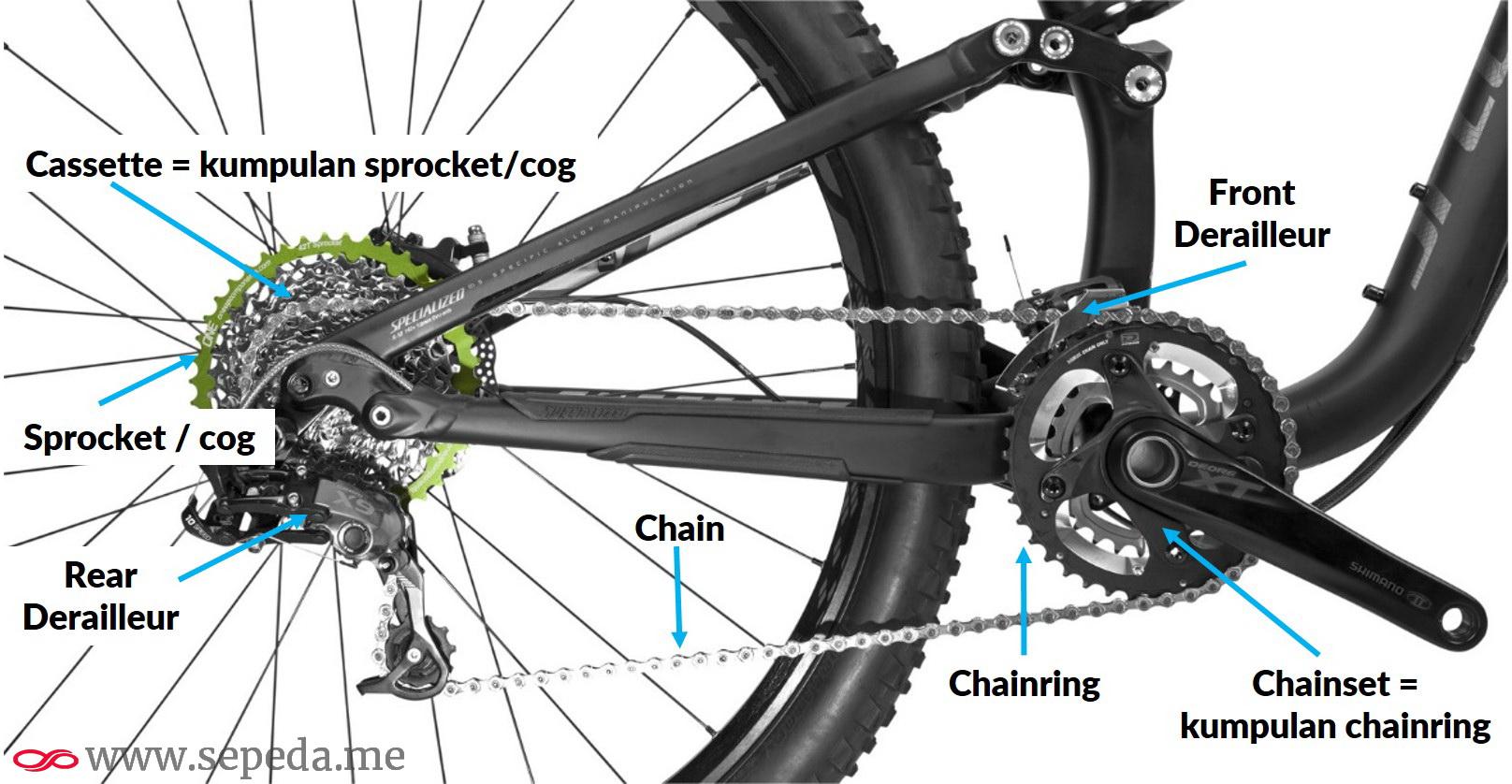 Gambar Sepeda Gunung Kartun - Arena Modifikasi
