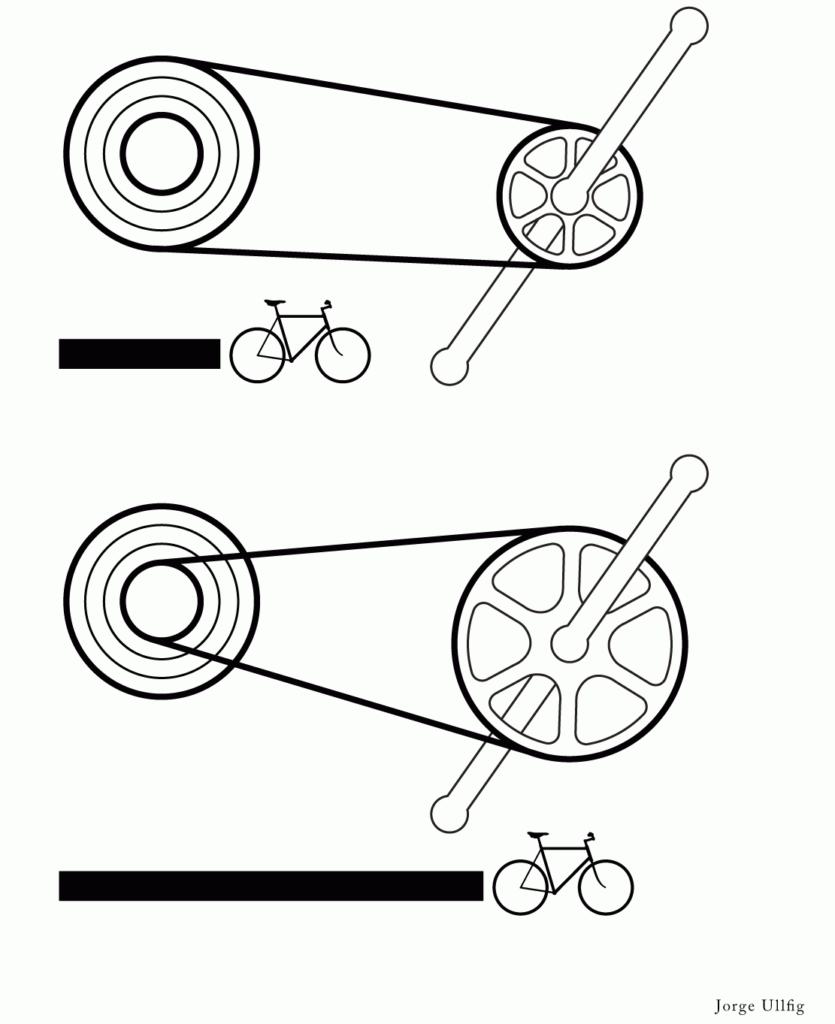 Pengaruh Low dan High gear ratio sepeda