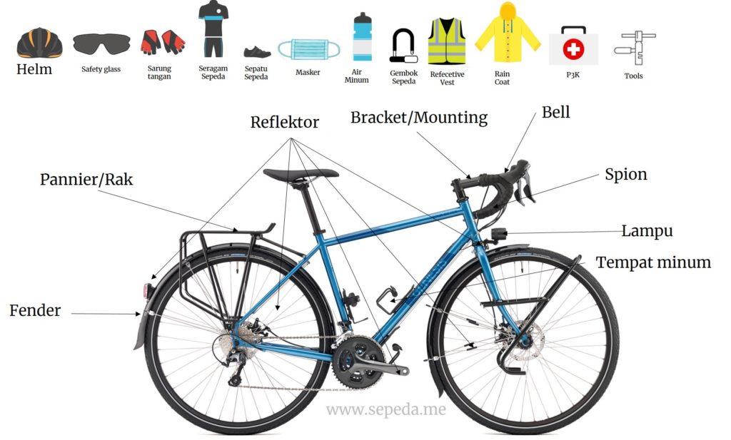 Perlengkapan Sepeda untuk Bike to Work