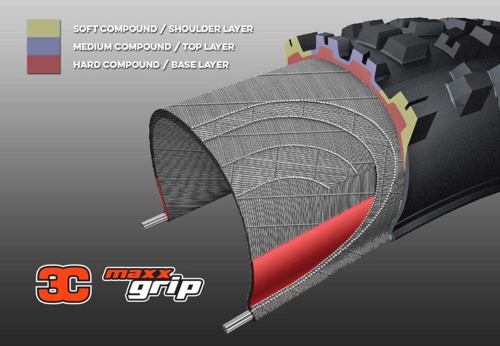 3C Maxxgrip Compound Ban Sepeda Maxxis