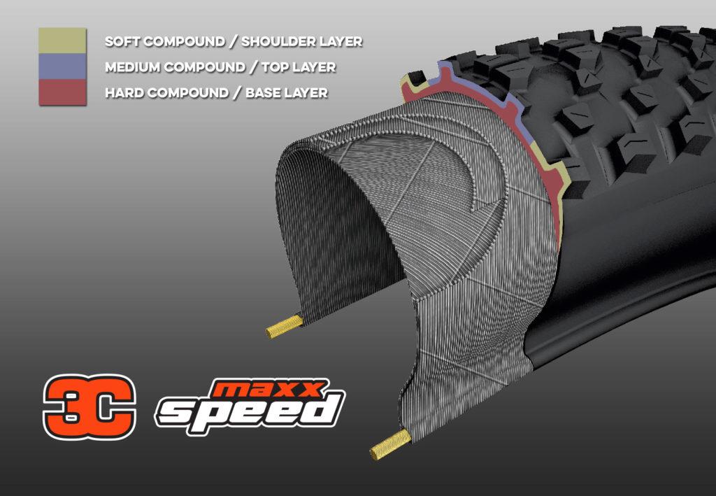 3C Maxxspeed Compound Ban Sepeda Maxxis
