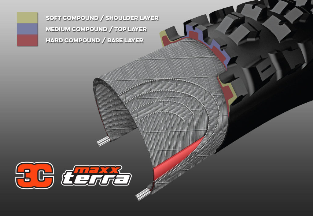 3C Maxxterra Compound Ban Sepeda Maxxis
