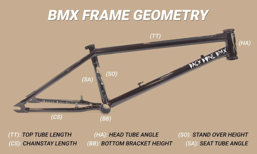 Geometri rangka sepeda BMX