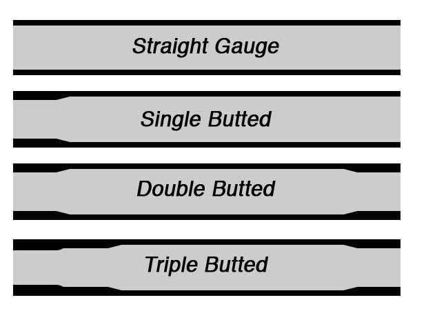 Jenis Butting pada frame sepeda