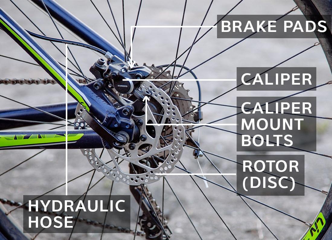 Komponen dari rem sepeda disc brake