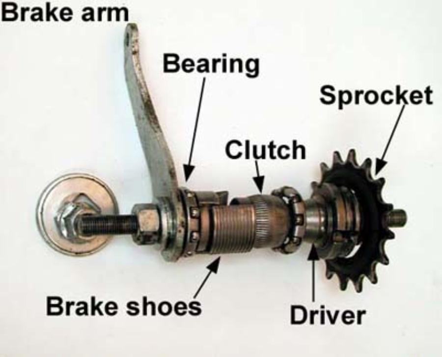 Mekanisme coaster brake