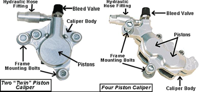 Piston pada rem sepeda disc brake