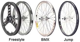 Rim sepeda BMX
