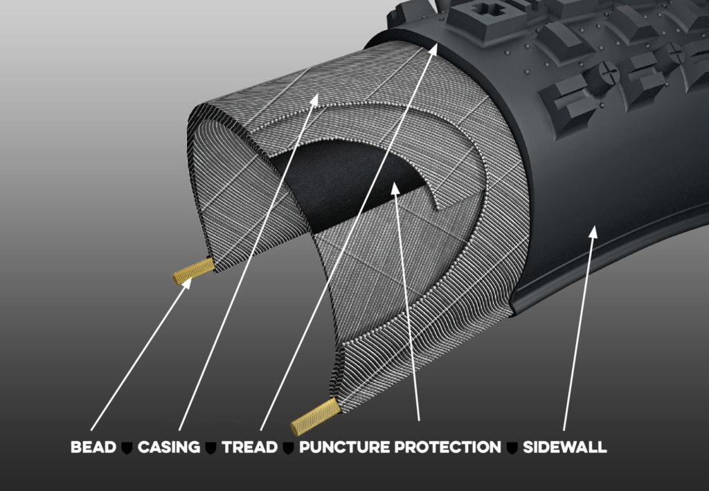 Struktur dasar ban sepeda