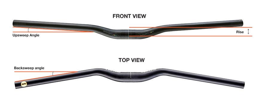 Upsweep dan Backsweep di handlebars sepeda BMX