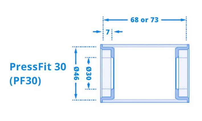 Dimensi Bottom Bracket PressFit30