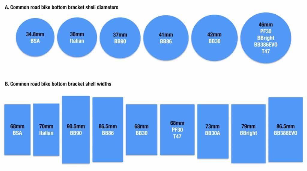 Tabel perbandingan ukuran diameter dan lebar bottom bracket