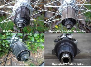 Jenis Hub sepeda Shimano Uniglide - Hyperglyde - MicroSpline