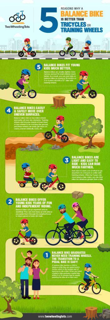 Kenapa balance bike lebih bagus dari sepeda roda tiga dan empat