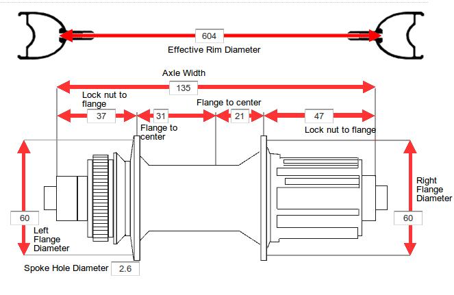 Parameter Hub sepeda