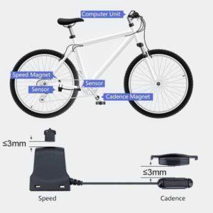 Cadence Meter Sepeda