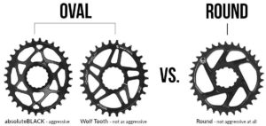 Chainring Sepeda Oval vs Bulat