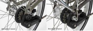 Sistem gear Brompton casette dan hub gear