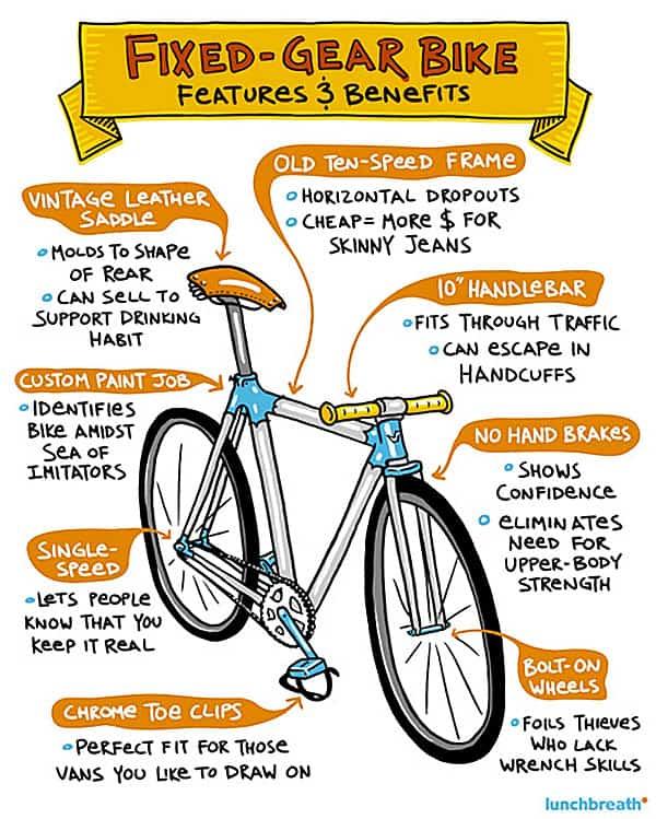 Sepeda Fixie Sepeda Sederhana Teknik Tinggi Sepeda Me