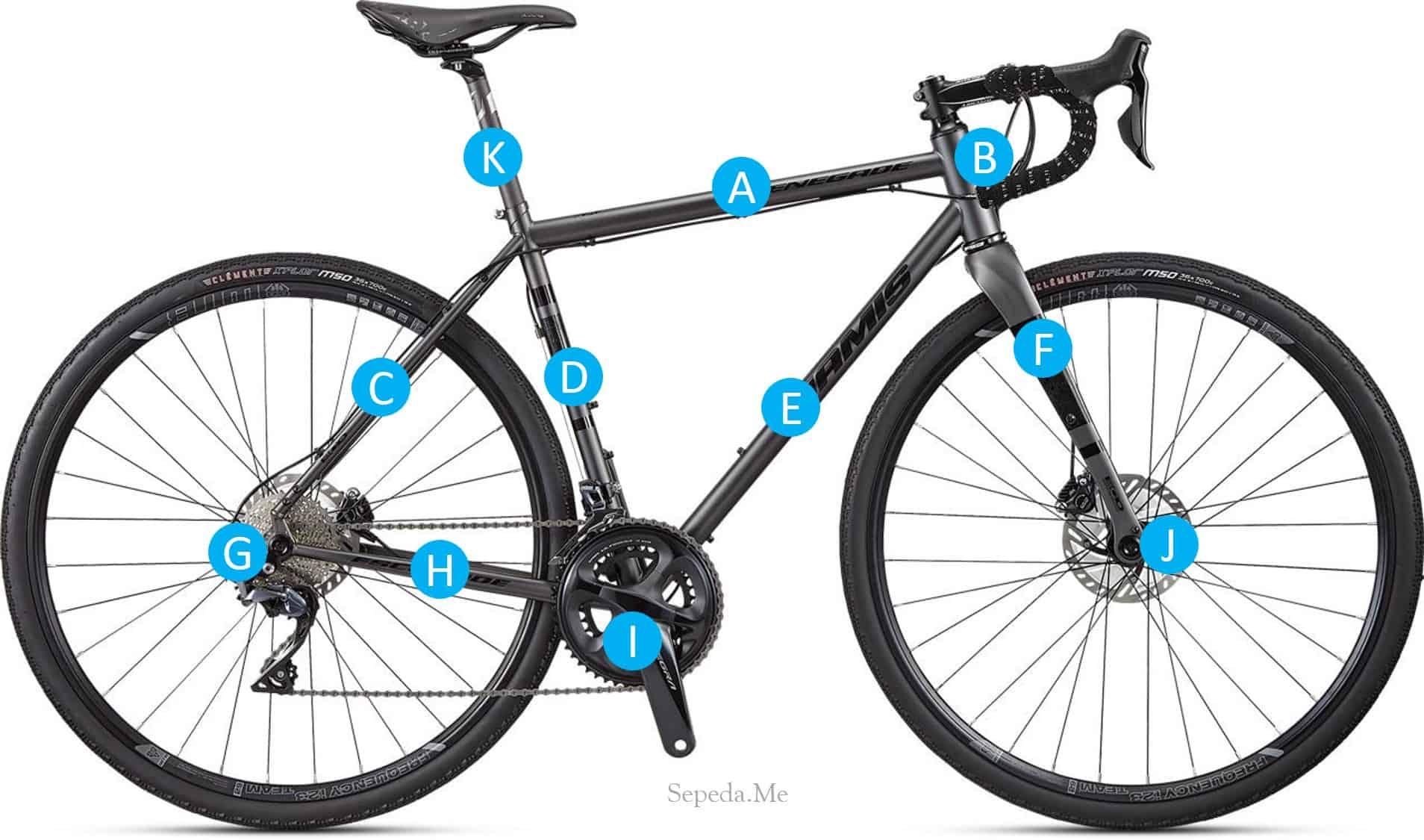 Dimensi geometri frame sepeda - Sepeda.Me