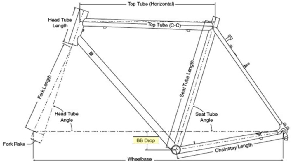 Bottom bracket drop pada frame sepeda