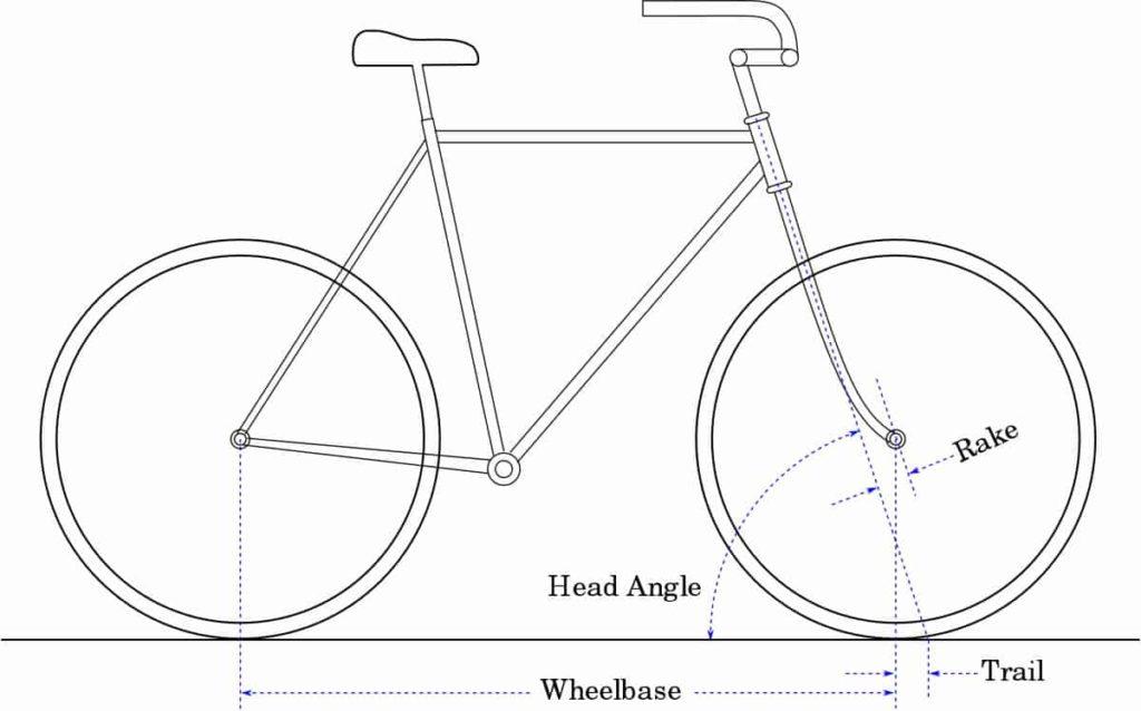 Dimensi rangka sepeda Rake dan trail