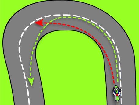 Jalur menikung (garis hijau)