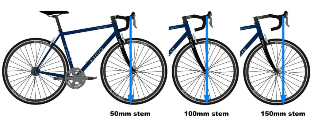 Variasi panjang stem sepeda