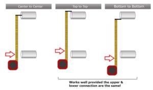 Metoda pengukuran dimensi yang berbeda