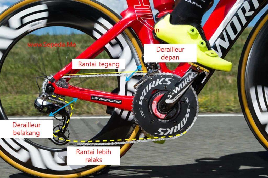 Perbedaan tegangan rantai sepeda atas dan bawah