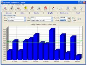 Kalkulator Kalori - CycliStats