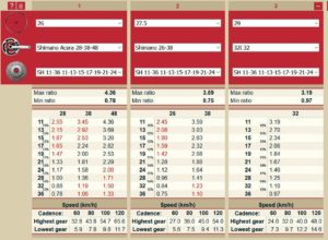 Kalkulator gear ratio - Bikecalc.comgears.mtbcrosscountry.com