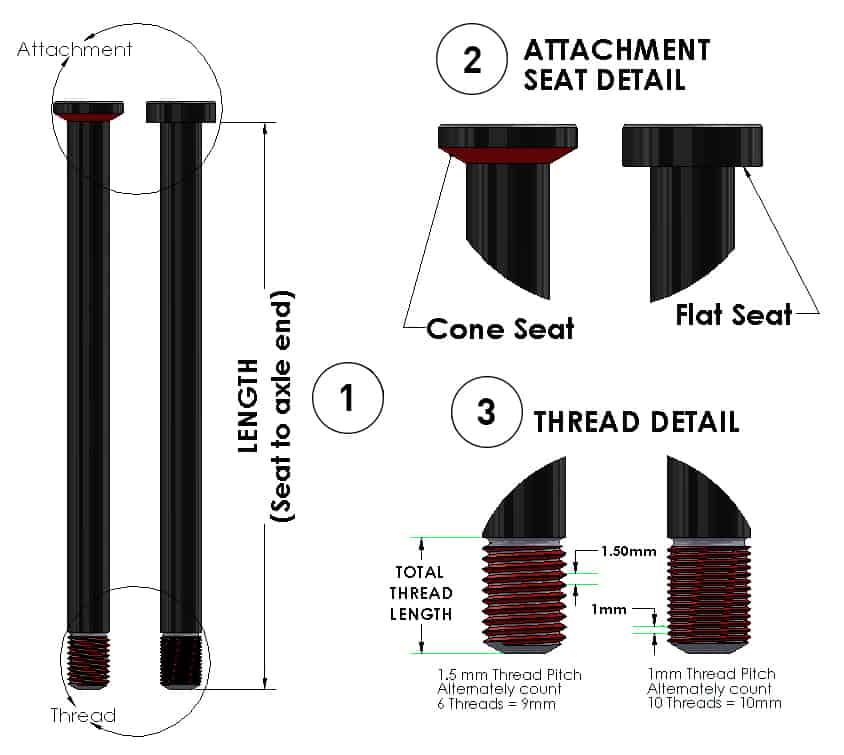Dimensi panjang diameter dan drat ulir Thru Axle (TA)