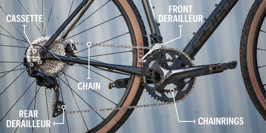 Sistem Drivetrain Sepeda