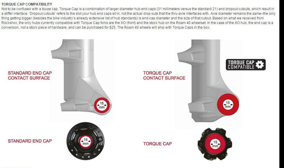 torque caps hub roda sepeda