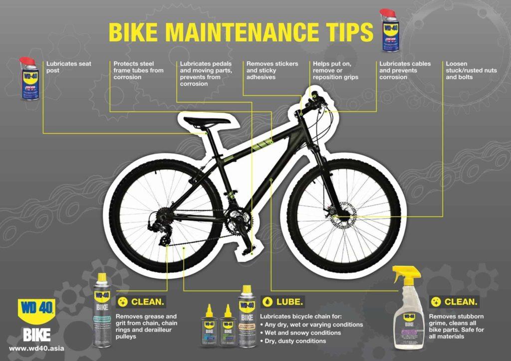 Tips perawatan sepeda dengan WD40